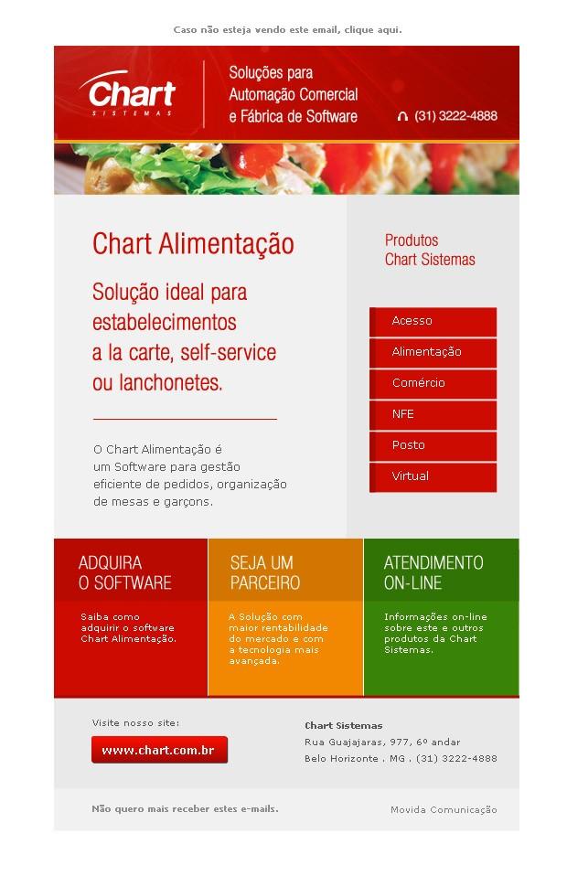 Chart - Newsletter
